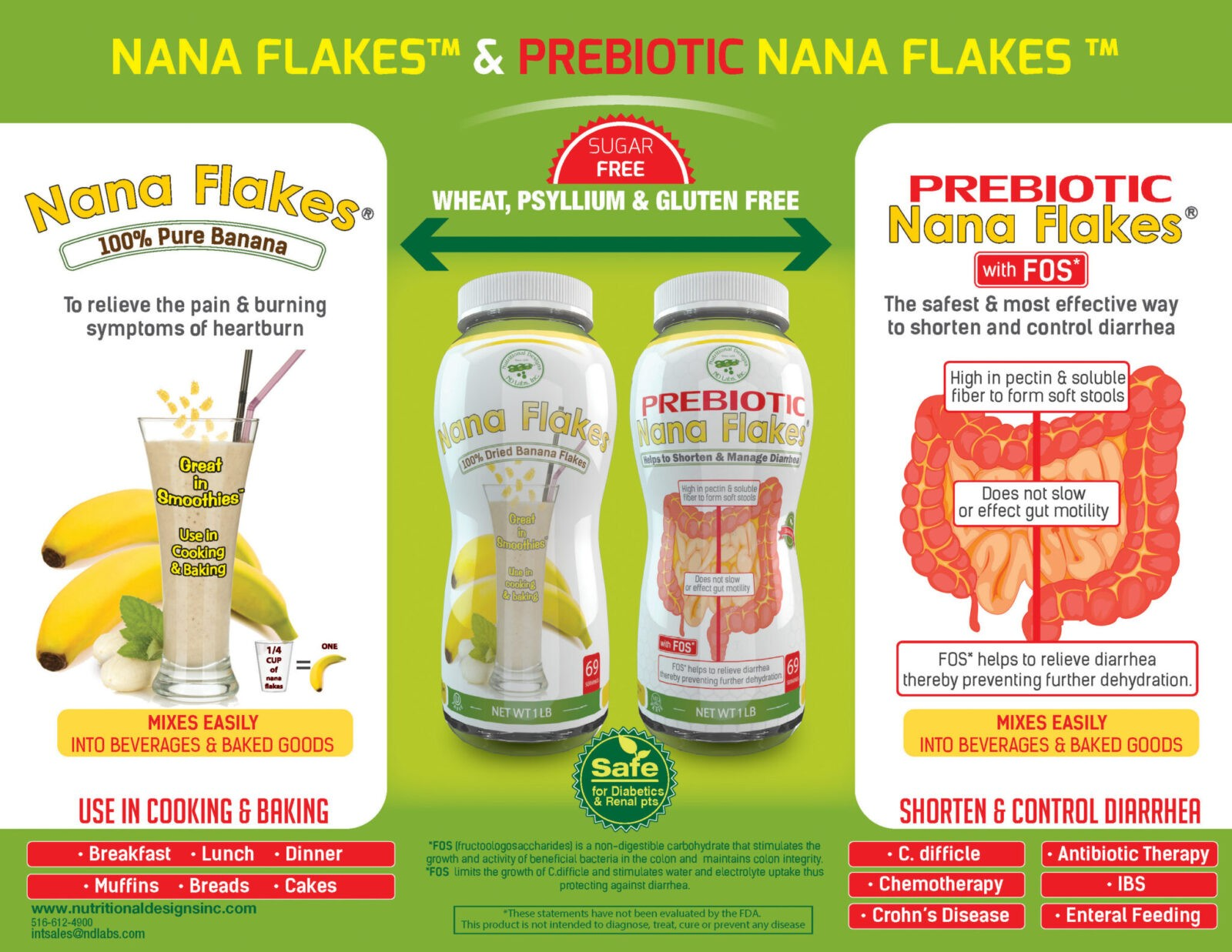 NDL Nana Flakes Infographic