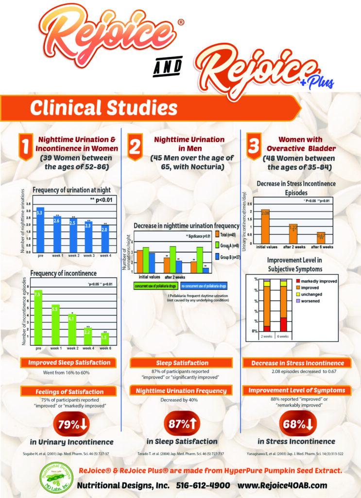 RejoiceClinicalStudySheet