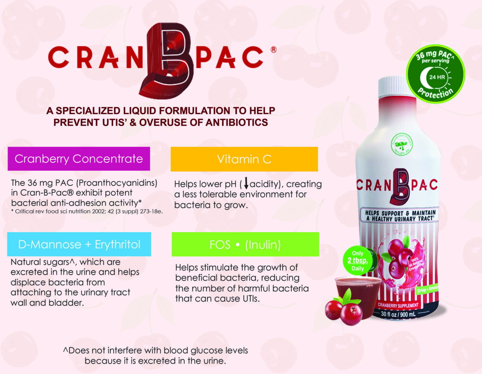 Cran-B-Pac® is a specialized formulation to help prevent UTI's and overuse of antibiotics.