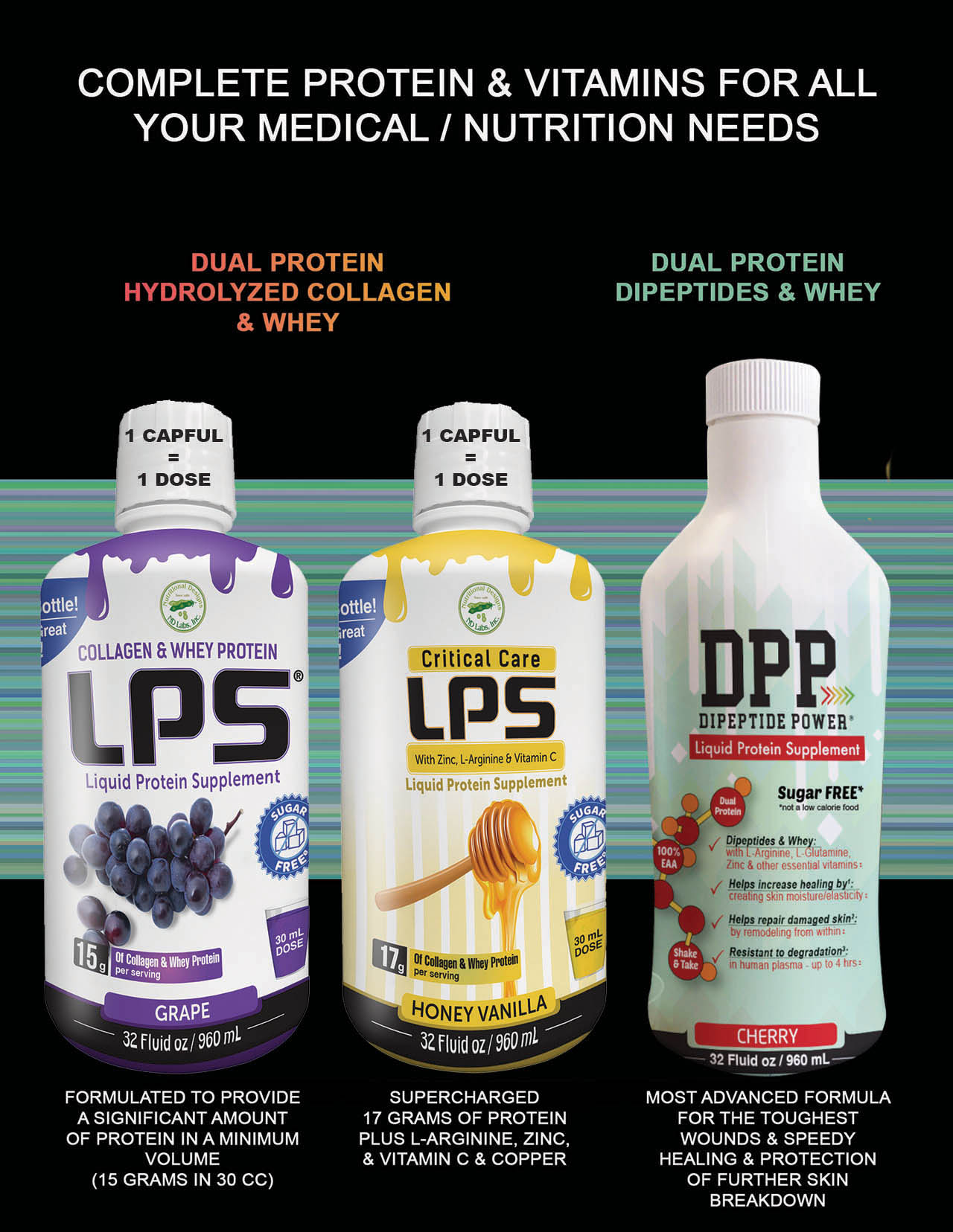 ND Labs All 3 Liquid Protein Types Information Sheet